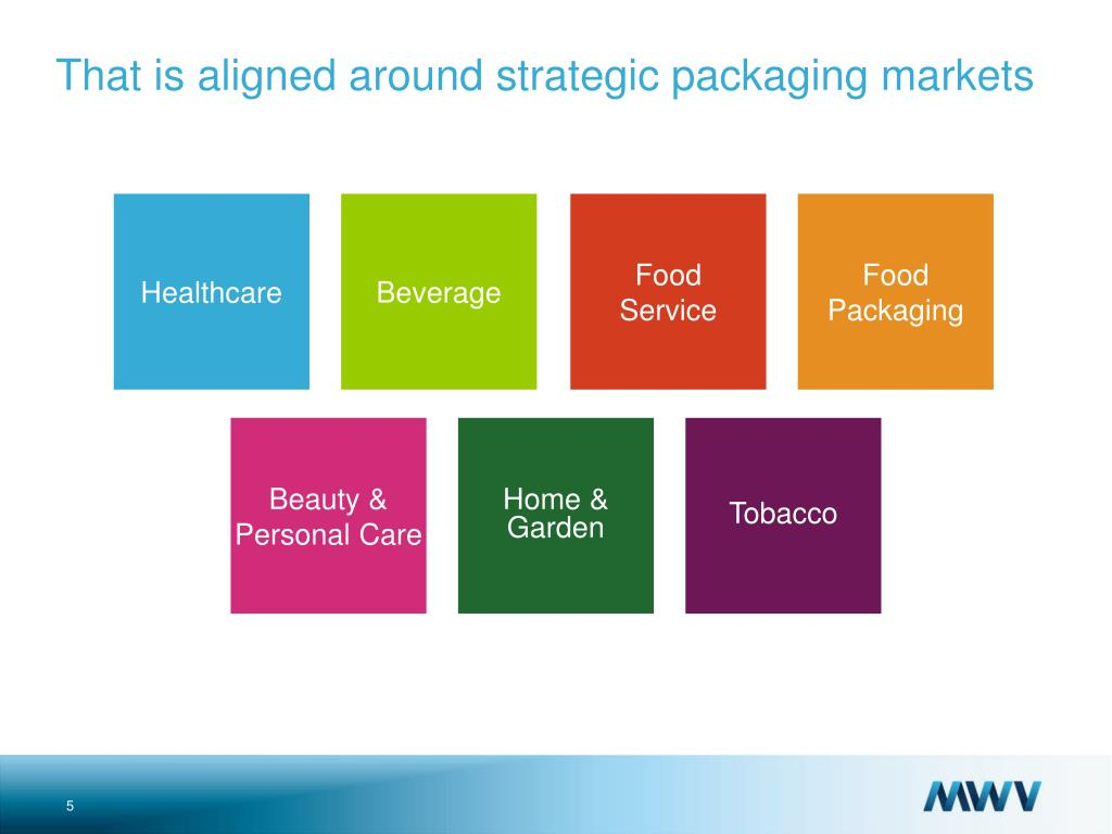That is aligned around strategic packaging markets