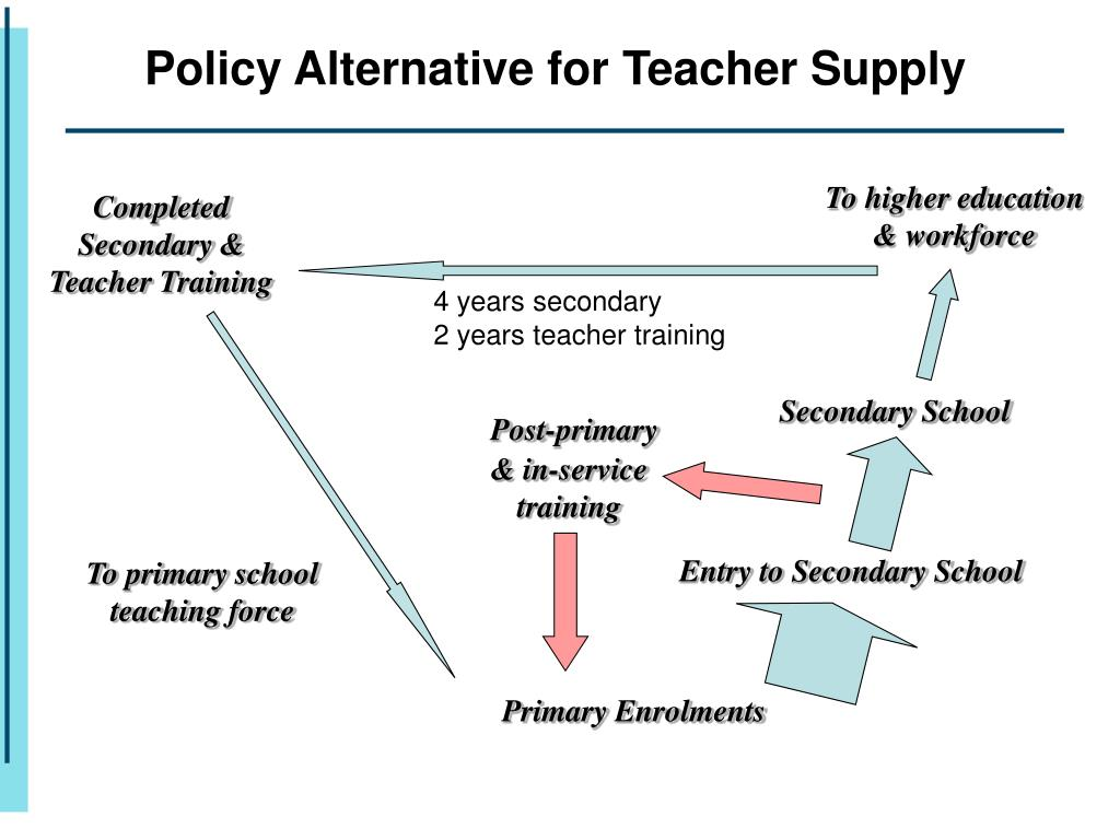 Policy Alternative for Teacher Supply