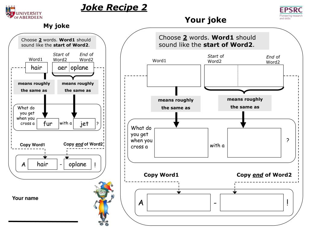 Joke Recipe 2