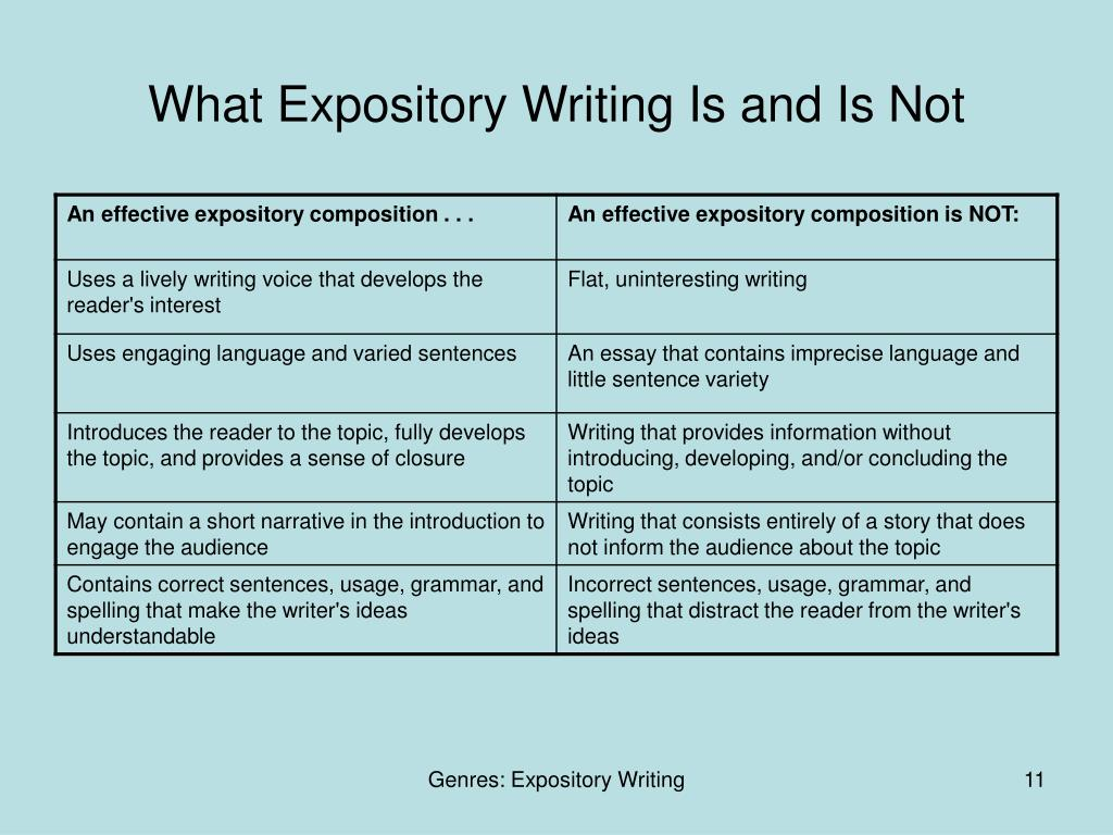 What Expository Writing Is and Is Not