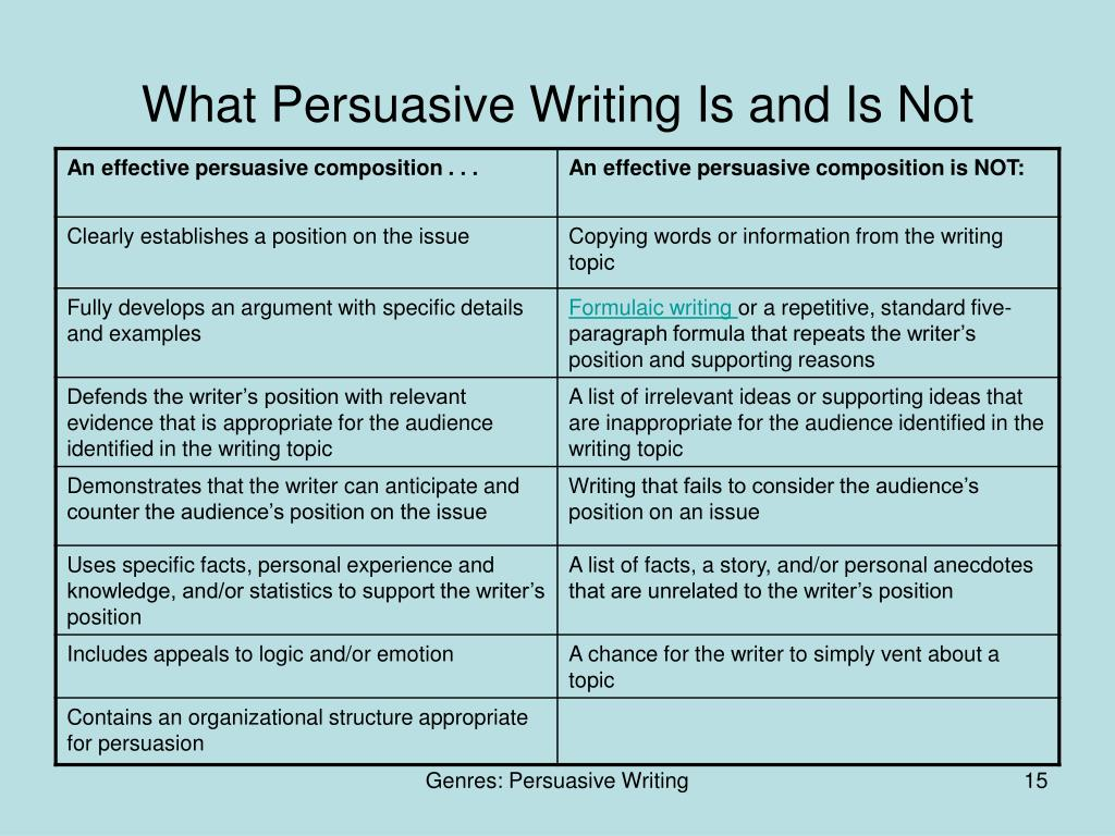 What Persuasive Writing Is and Is Not