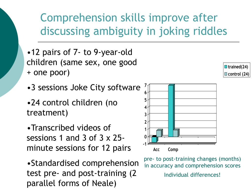 Comprehension skills improve after discussing ambiguity in joking riddles