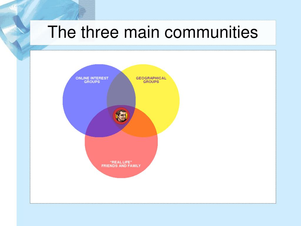 The three main communities