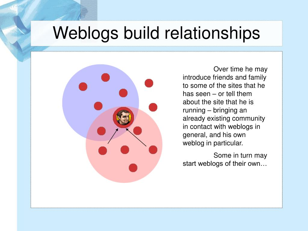 Weblogs build relationships