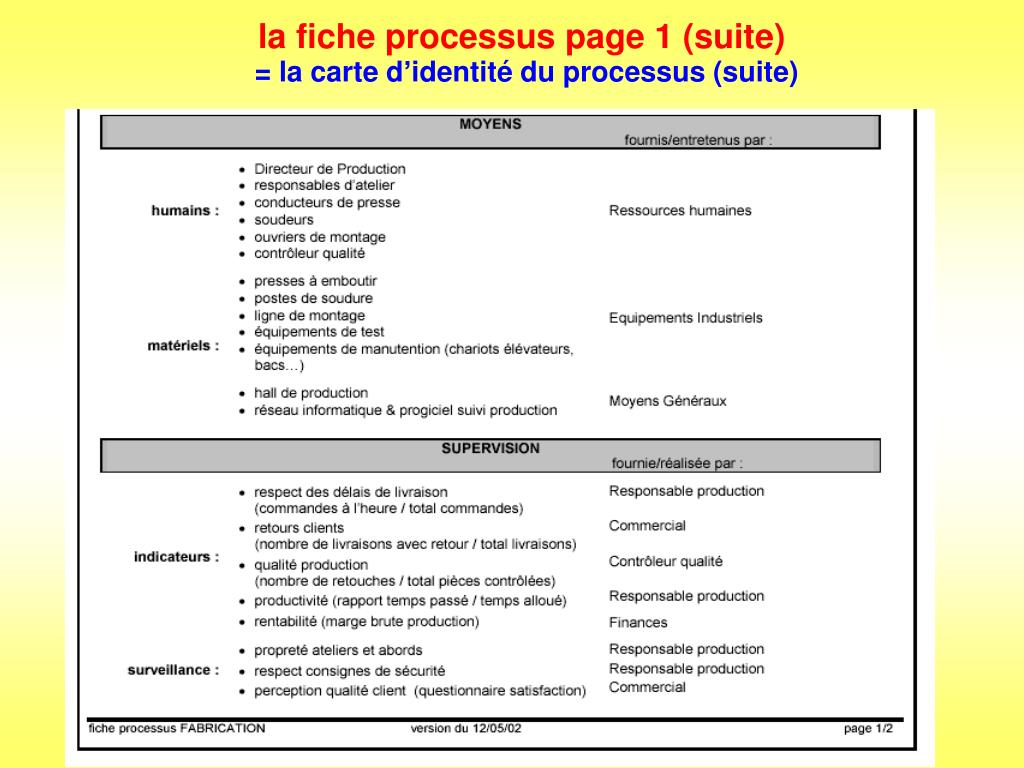PPT - L'APPROCHE PROCESSUS mode d'emploi PowerPoint ...