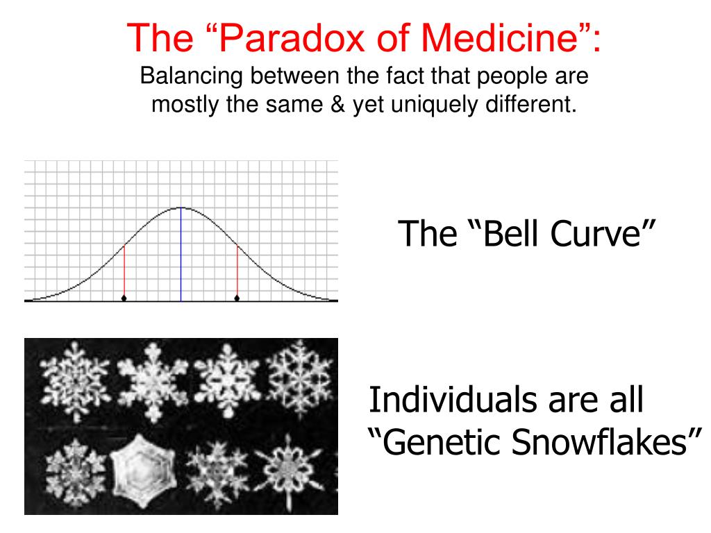 "The ""Paradox of Medicine"":"