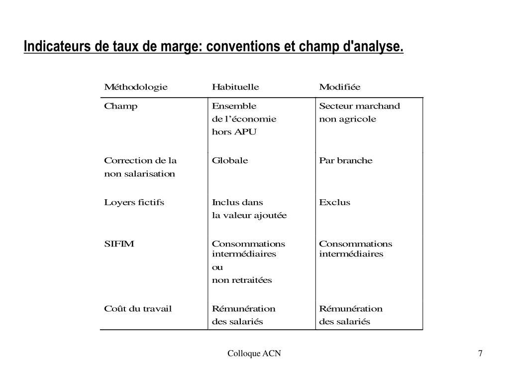 Indicateurs de taux de marge: conventions et champ d'analyse.
