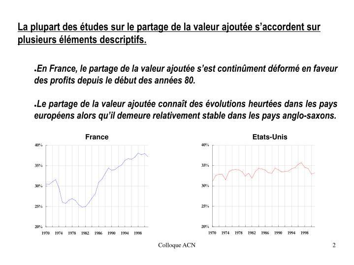 En France, le partage de la valeur ajoutée s'est continûment déformé en faveur des profits dep...