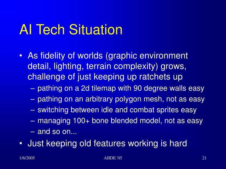 AI Tech Situation