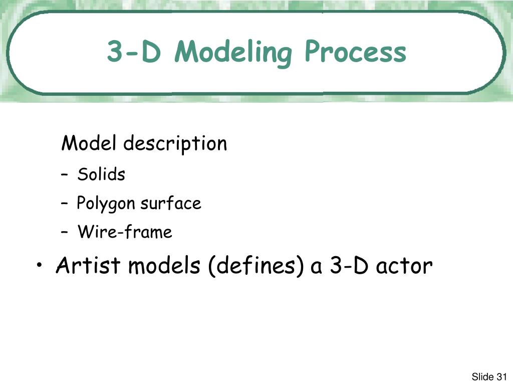 3-D Modeling Process