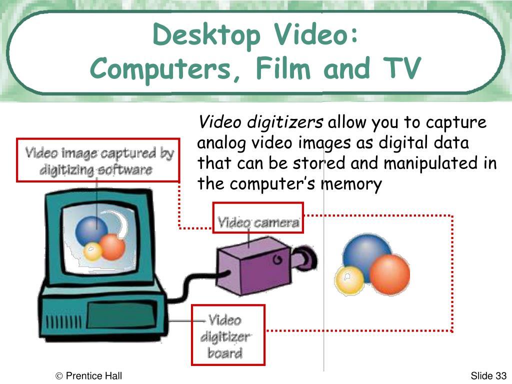 Desktop Video: