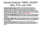 hazard analysis fmea hazop hea fta and tor