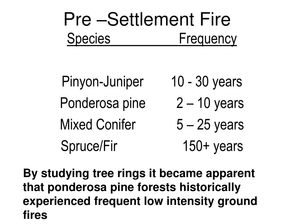 Species                    Frequency