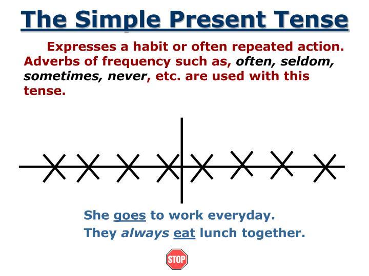 The Simple Present Tense
