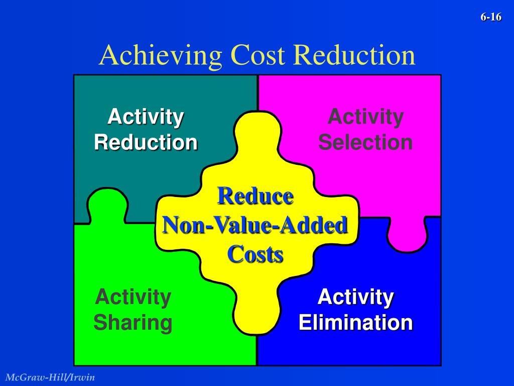 Achieving Cost Reduction