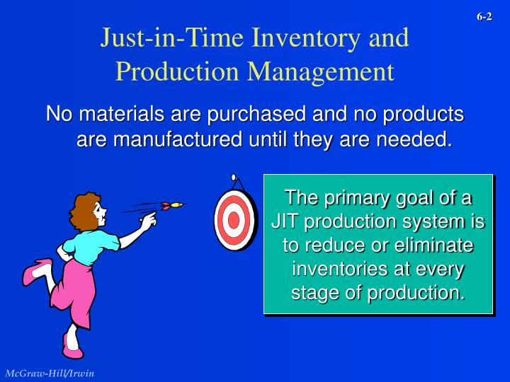 Just in time inventory and production management
