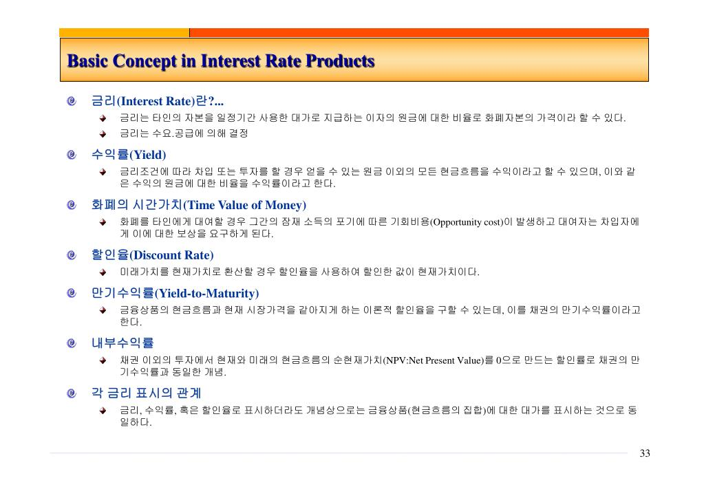 Basic Concept in Interest Rate Products