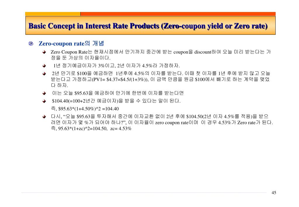 Basic Concept in Interest Rate Products (Zero-coupon yield or Zero rate)