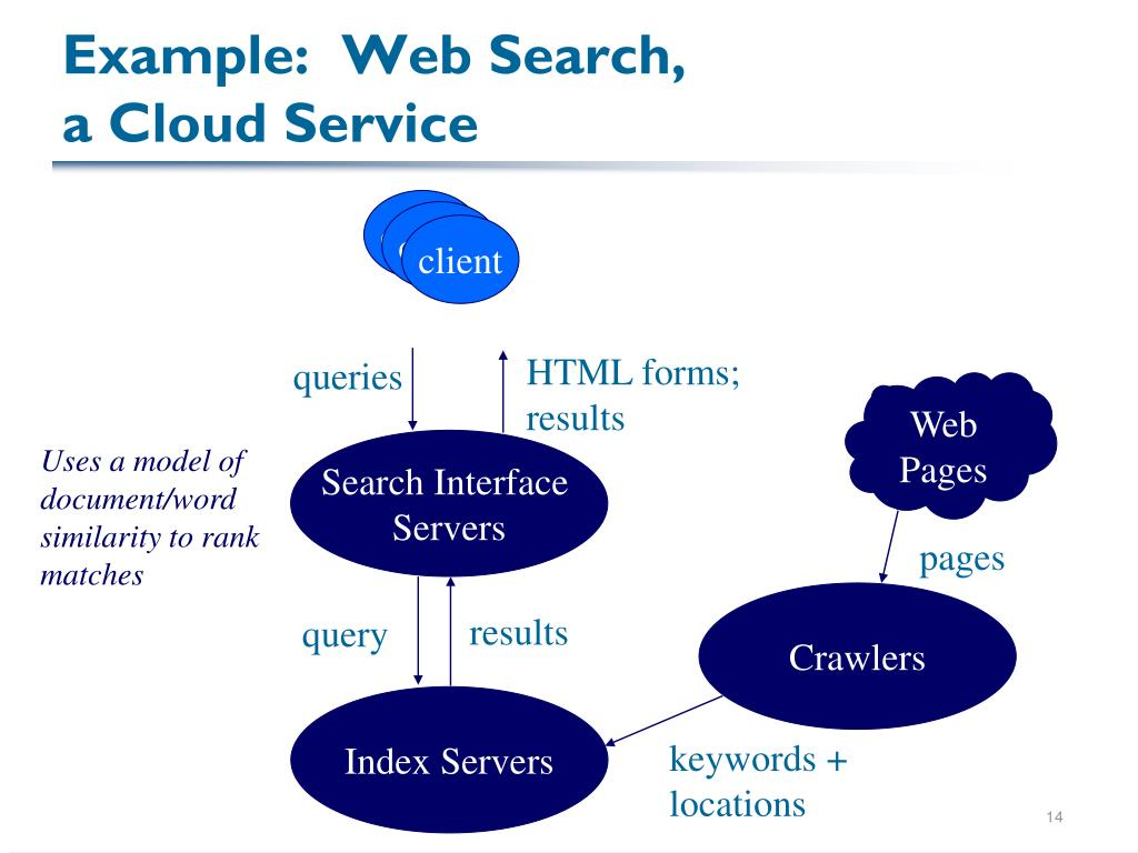 Example:  Web Search,