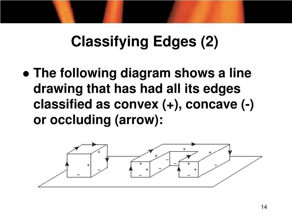 Classifying Edges (2)