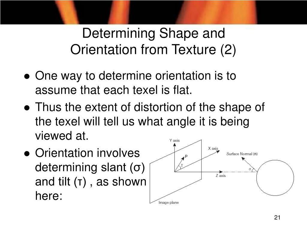Determining Shape and