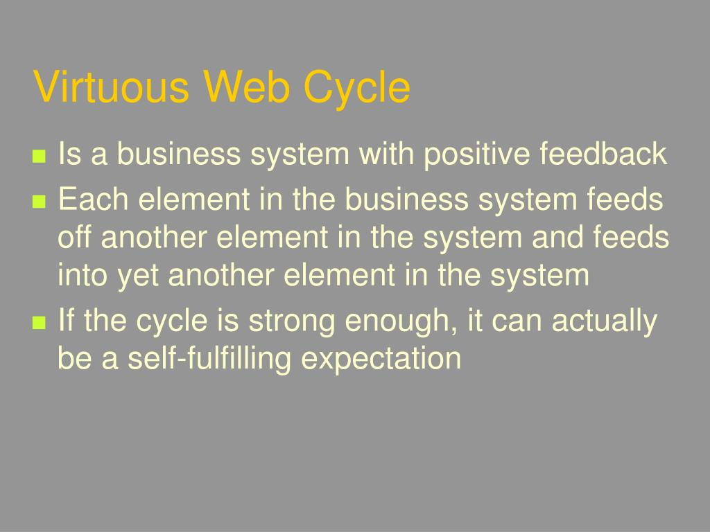 Virtuous Web Cycle