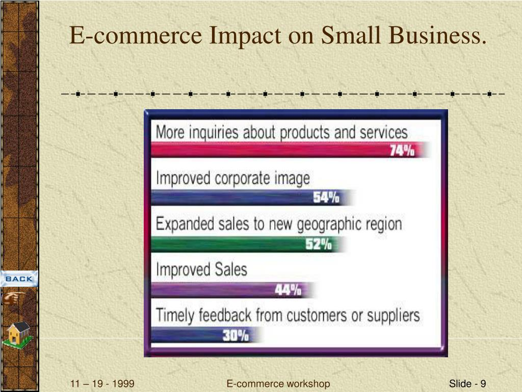 E-commerce Impact on Small Business.