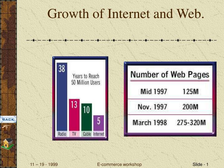 Growth of internet and web