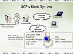 ucf s kiosk system
