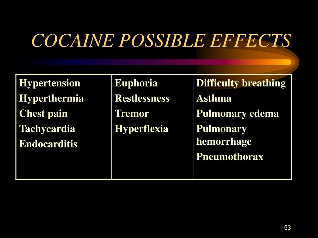 COCAINE POSSIBLE EFFECTS