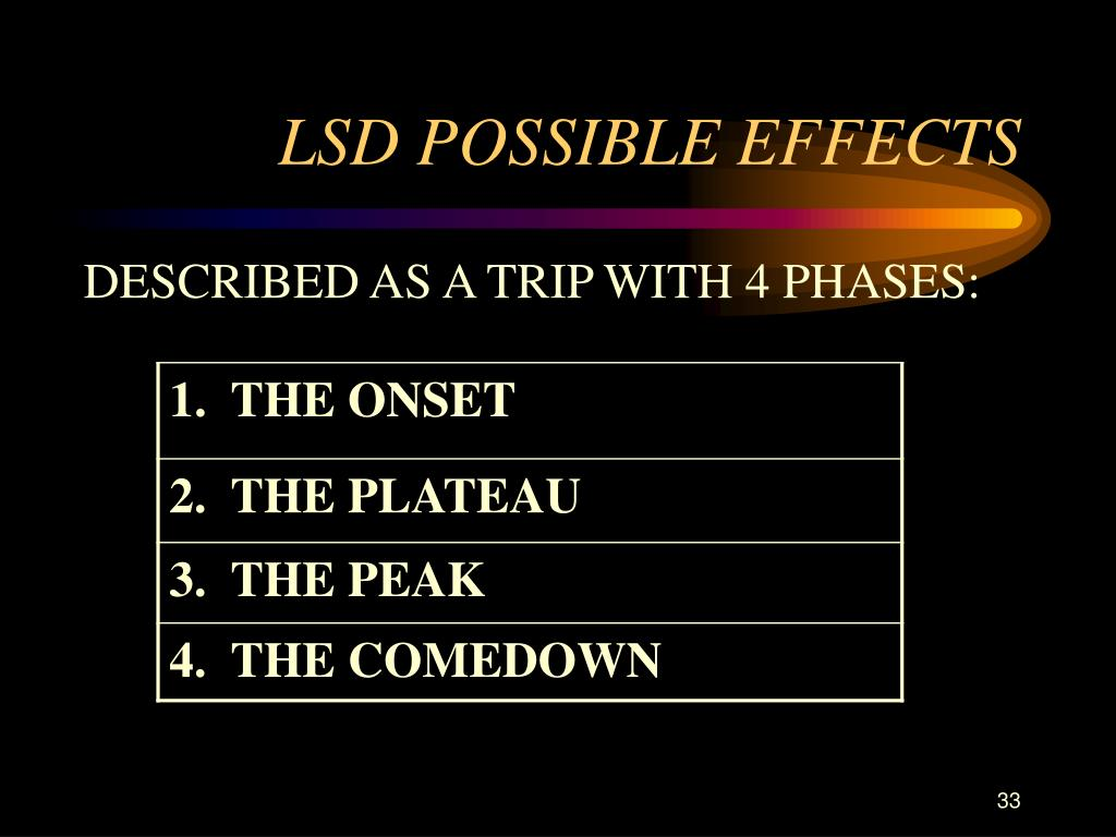 LSD POSSIBLE EFFECTS