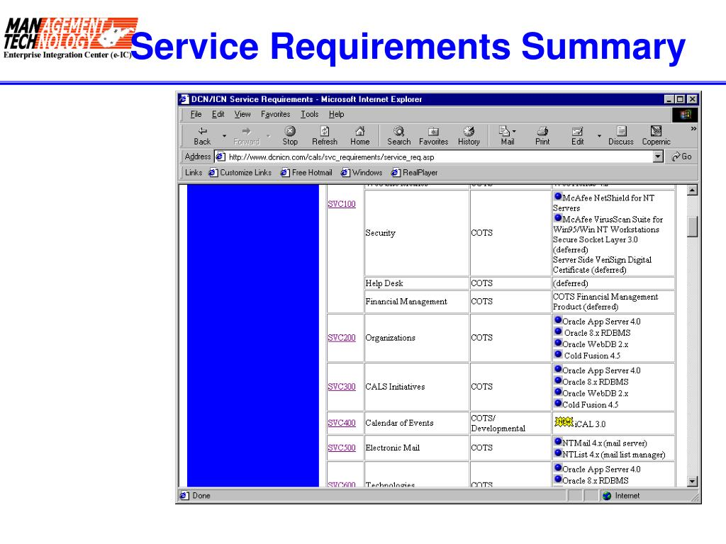 Service Requirements Summary