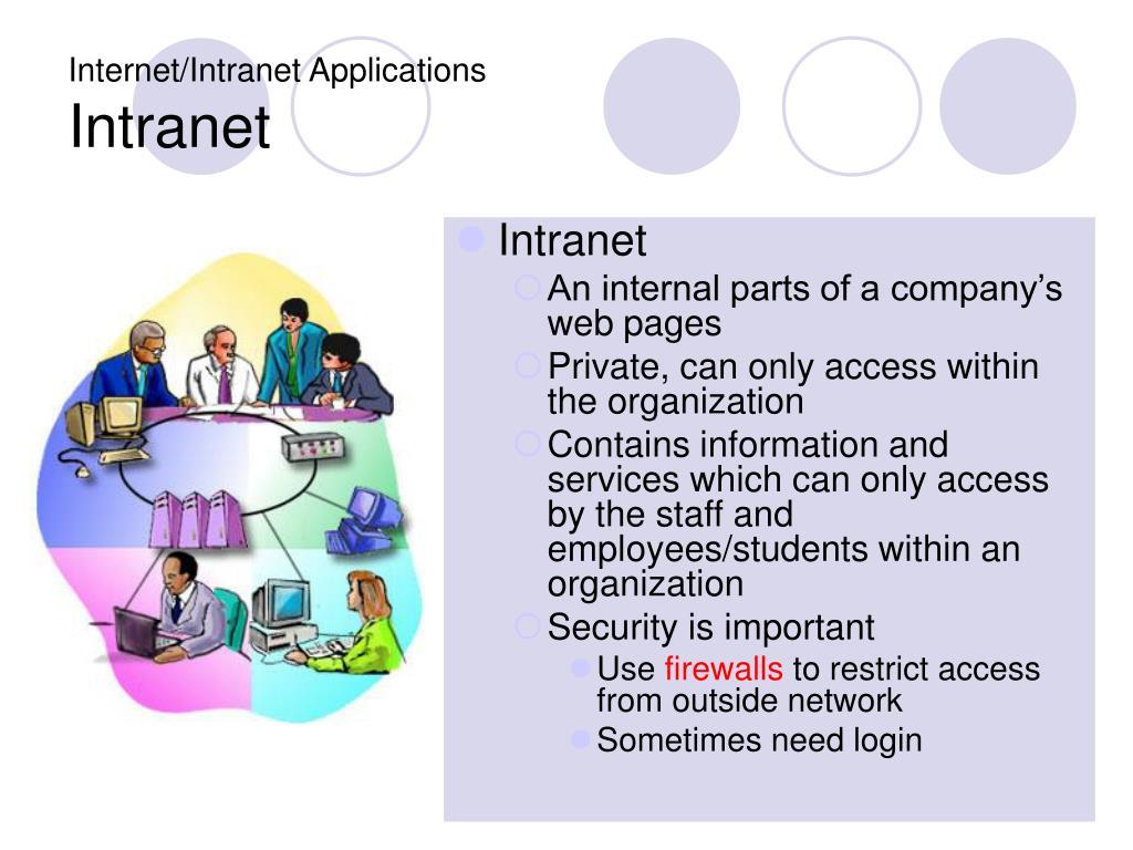 Internet/Intranet Applications
