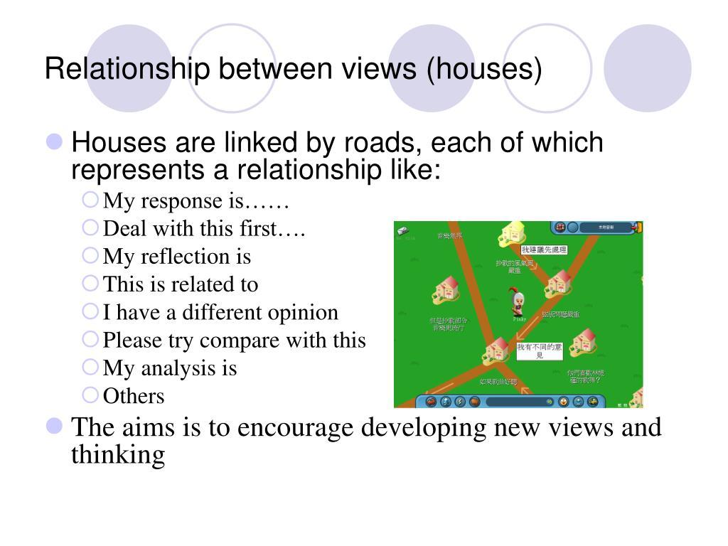 Relationship between views (houses)