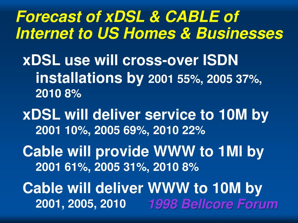 Forecast of xDSL & CABLE of Internet to US Homes & Businesses