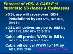 forecast of xdsl cable of internet to us homes businesses