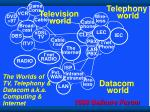 the worlds of tv telephony datacom a k a computing internet