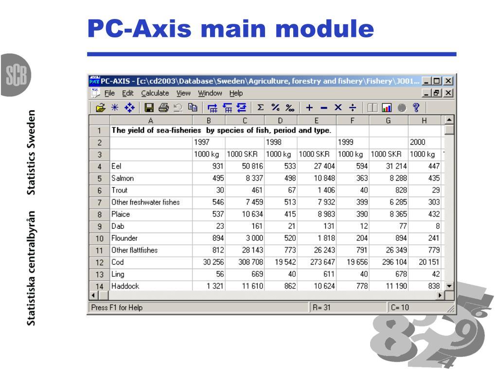 PC-Axis main module