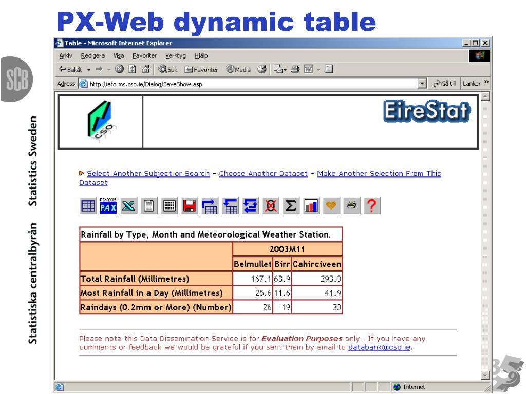 PX-Web dynamic table