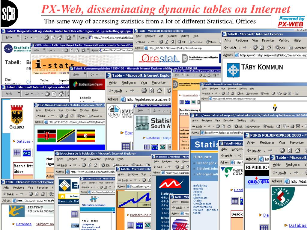 PX-Web, disseminating dynamic tables on Internet