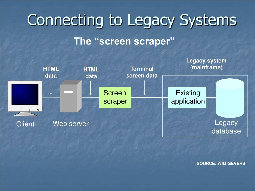 Connecting to Legacy Systems