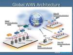 global wan architecture