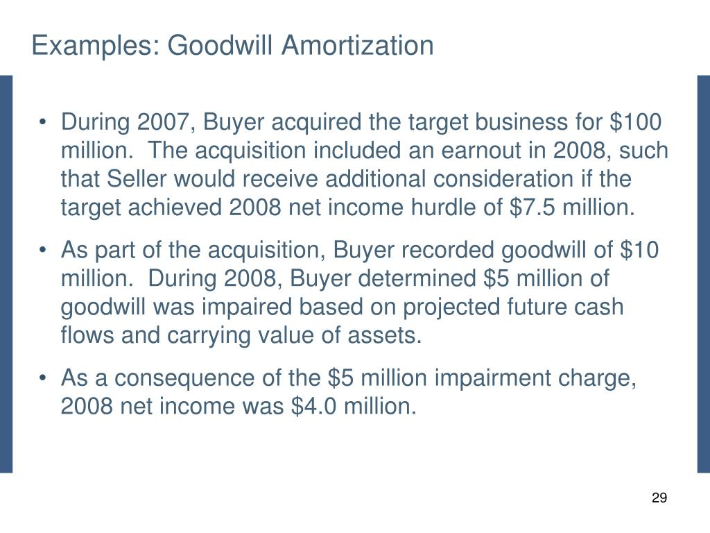 Examples: Goodwill Amortization