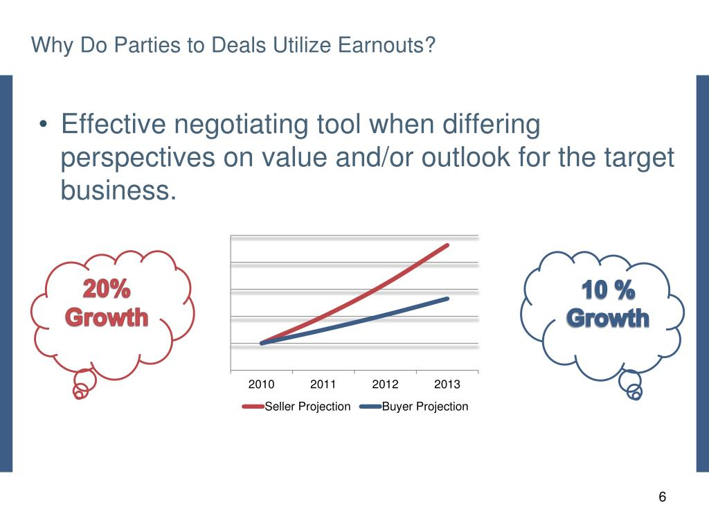 Why Do Parties to Deals Utilize Earnouts?