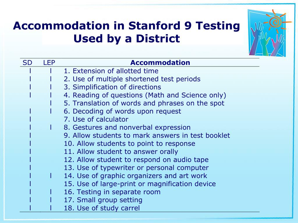 Accommodation in Stanford 9 Testing Used by a District