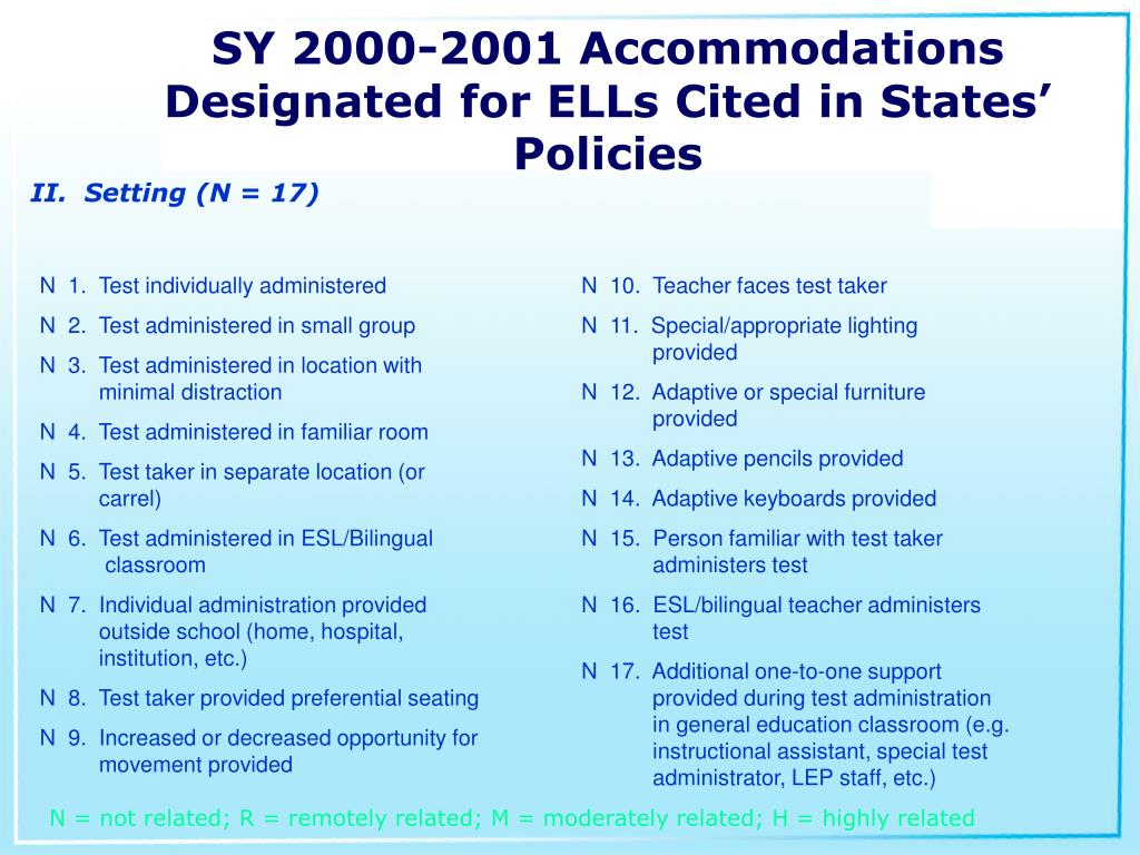SY 2000-2001 Accommodations Designated for ELLs Cited in States' Policies
