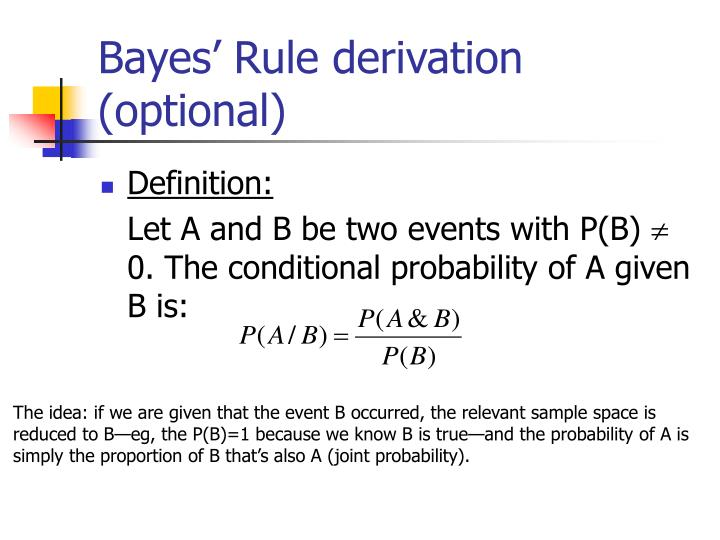 Bayes' Rule derivation (optional)