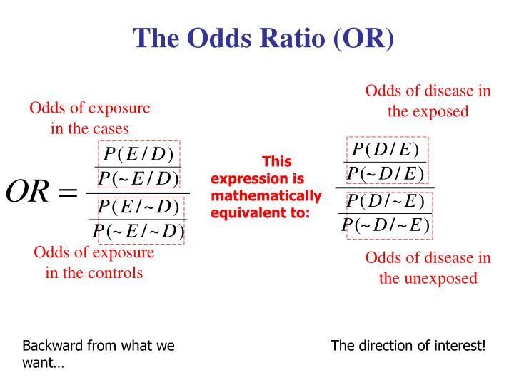 Odds of disease in the exposed