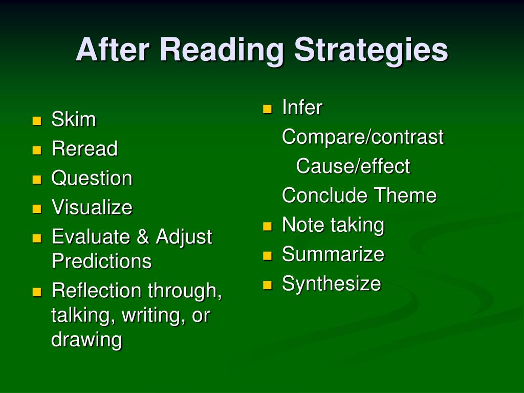 After Reading Strategies