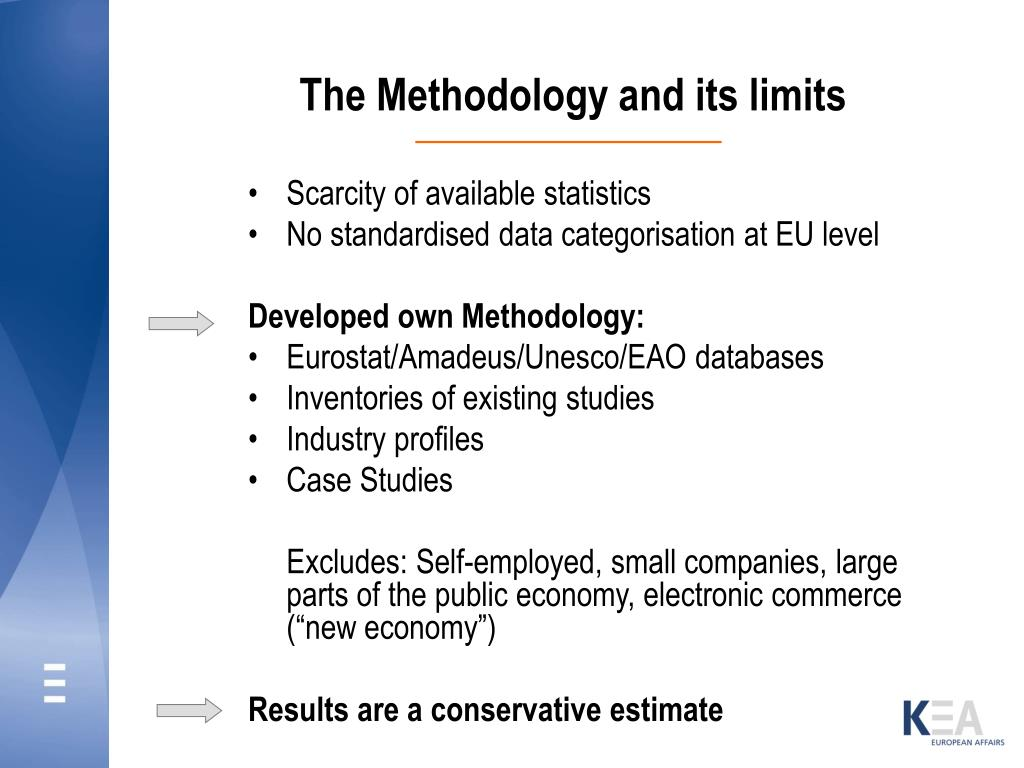 The Methodology and its limits